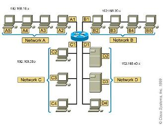 network link